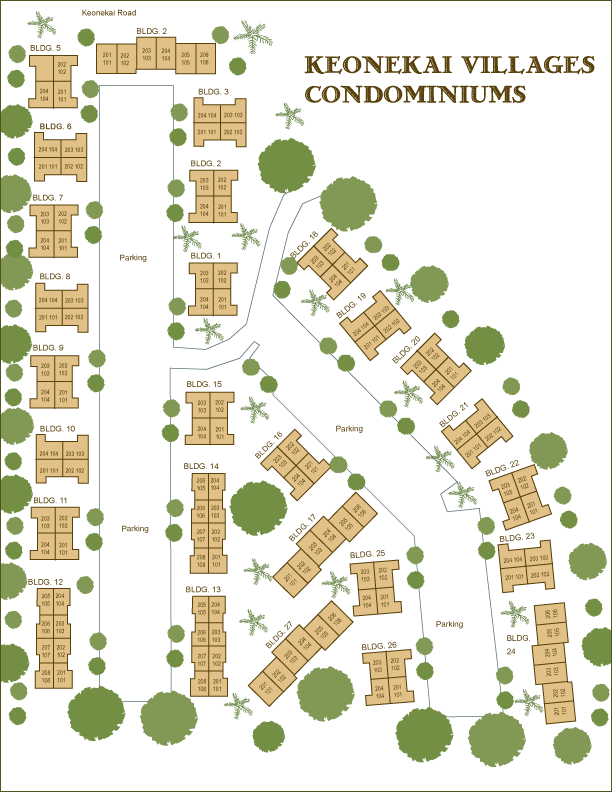 keonekai villages condo guide